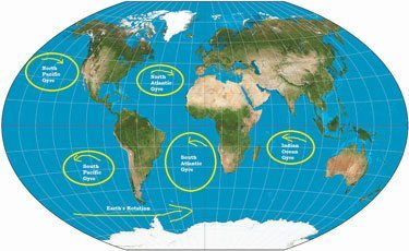 There are five major gyres: North Pacific, South Pacific, North Atlantic, South Atlantic and Indian Ocean. The gyres concentrate the trash. Photo: Ocean Facts http://orma.com